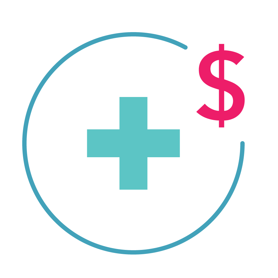 healthcare costs