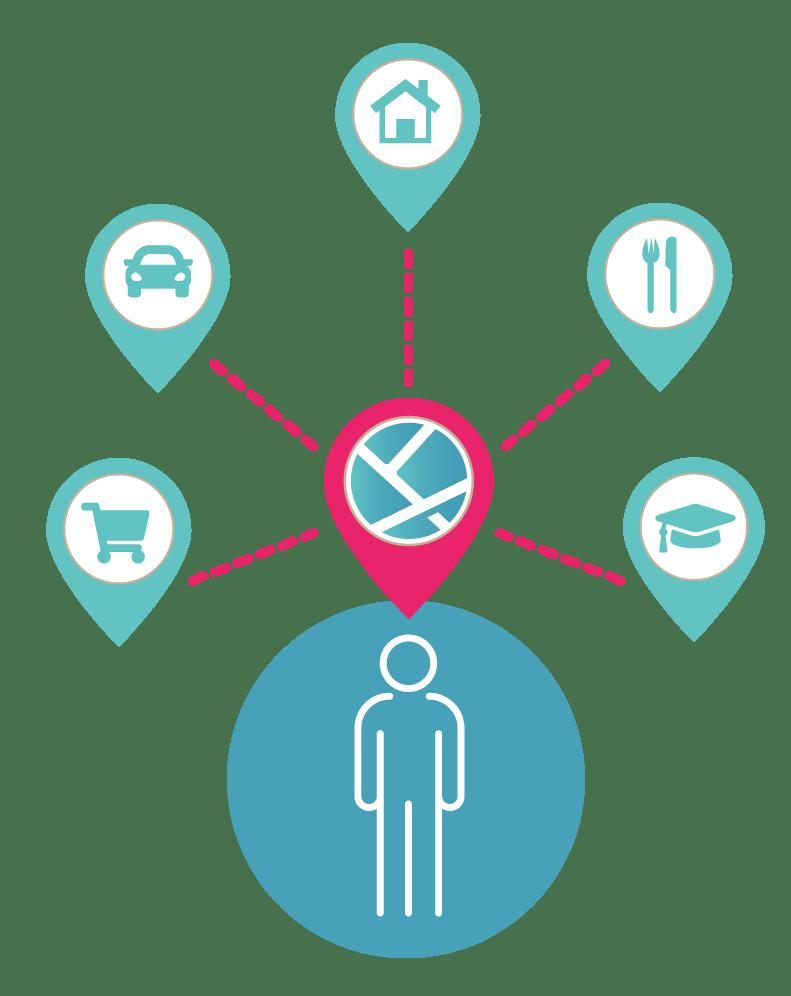 spatial-determinants-of-health